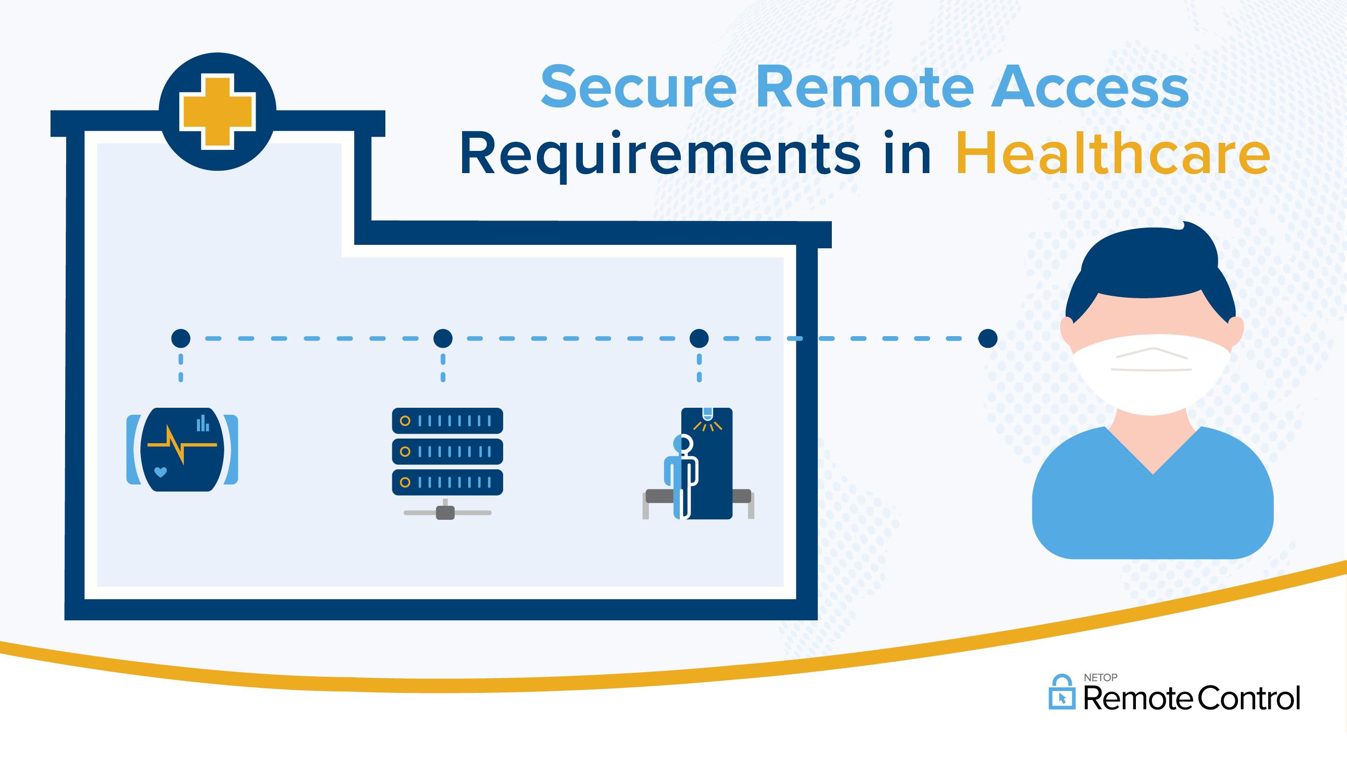 NRC_-_Health_Care_Remote_Access_Webinar_2021_Brighttalk_Thumbnail_Design_640x360px_-_Final_v1